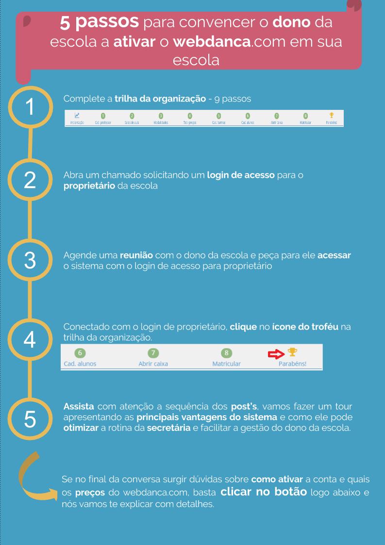 Infográfico-secretária (3)